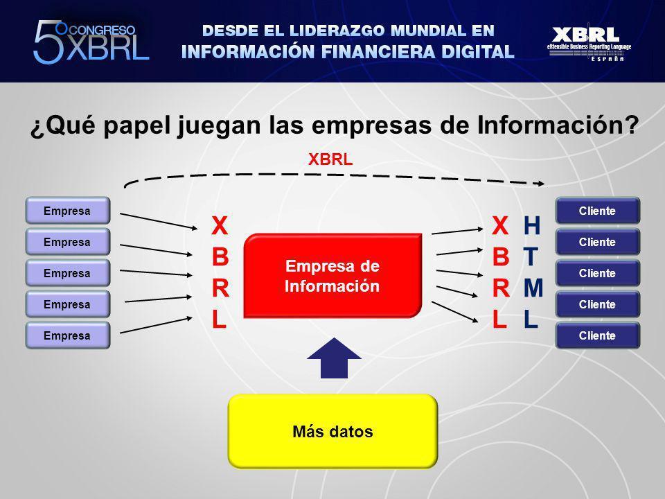 Pero XBRL no es sólo un medio de transporte consensuado… Es un lenguaje completo Permite expresar hechos con precisión y sin ambigüedad Es extensible Permite salirse de una taxonomía definida para expresar datos propios Es independiente de las partes La definición del mensaje a enviar está contenida o referenciada en el propio mensaje Vehículo perfecto para la construcción de sistemas automatizados o integrados, basados en información financiera de las empresas XBRLXBRL