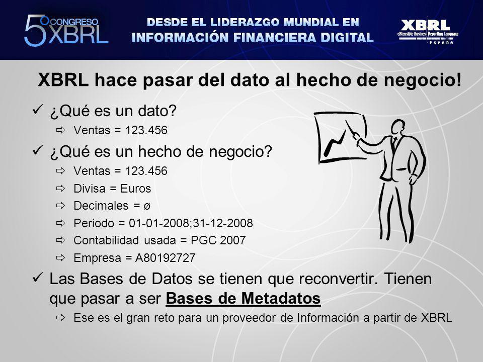 XBRL hace pasar del dato al hecho de negocio. ¿Qué es un dato.