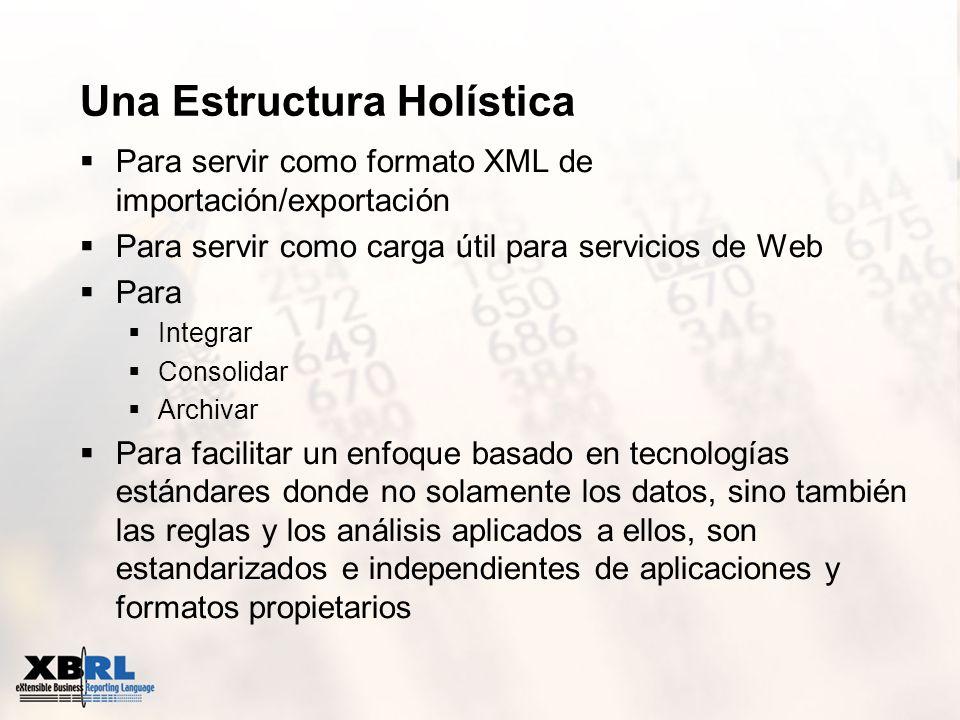 Una Estructura Holística Para servir como formato XML de importación/exportación Para servir como carga útil para servicios de Web Para Integrar Conso