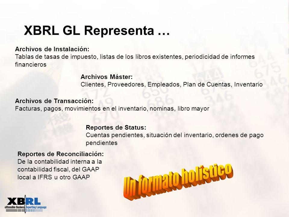 XBRL GL Representa … Archivos Máster: Clientes, Proveedores, Empleados, Plan de Cuentas, Inventario Archivos de Instalación: Tablas de tasas de impues