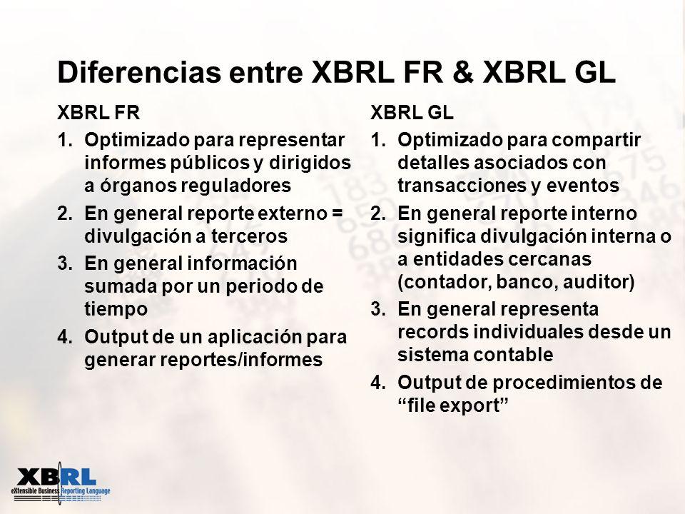 Diferencias entre XBRL FR & XBRL GL XBRL FR 1.Optimizado para representar informes públicos y dirigidos a órganos reguladores 2.En general reporte ext