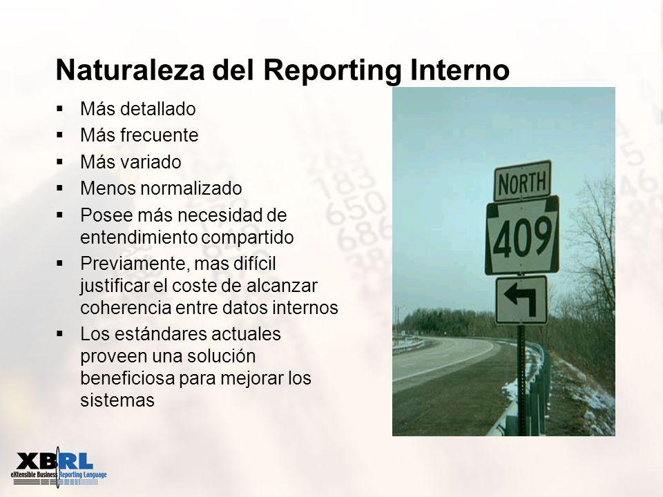 Naturaleza del Reporting Interno Más detallado Más frecuente Más variado Menos normalizado Posee más necesidad de entendimiento compartido Previamente