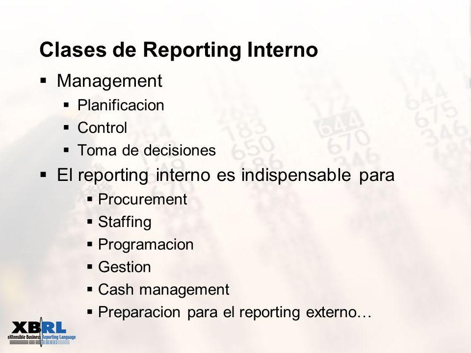 Clases de Reporting Interno Management Planificacion Control Toma de decisiones El reporting interno es indispensable para Procurement Staffing Progra