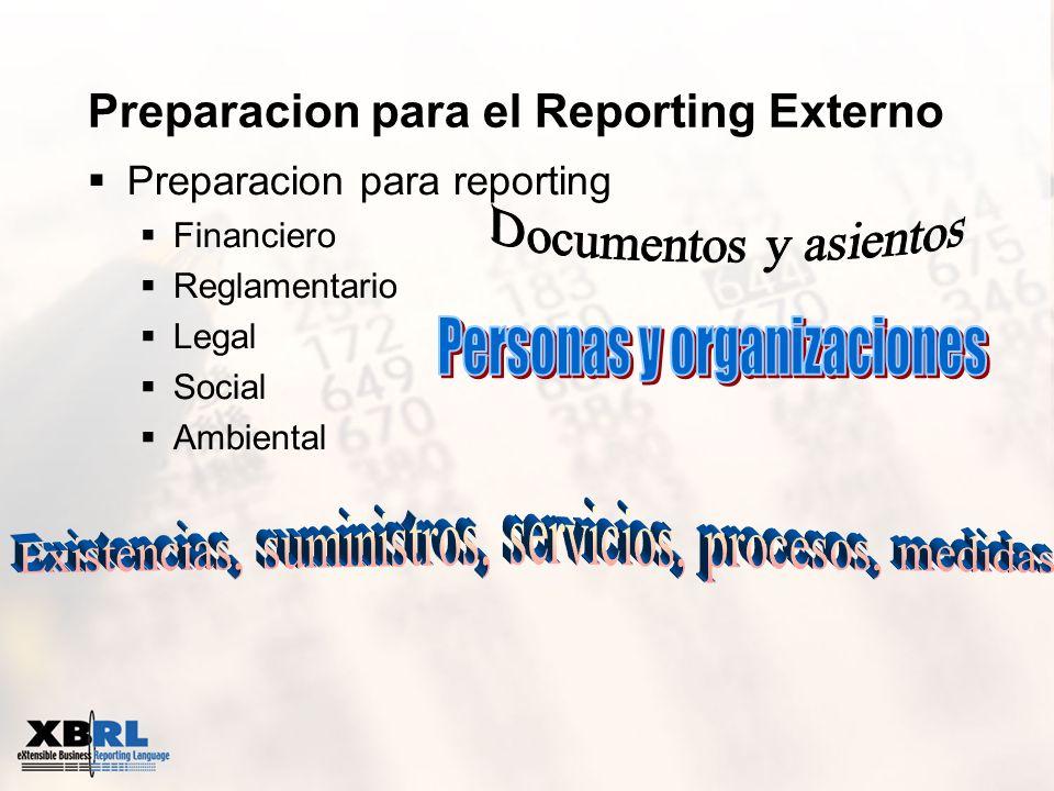 Preparacion para el Reporting Externo Preparacion para reporting Financiero Reglamentario Legal Social Ambiental