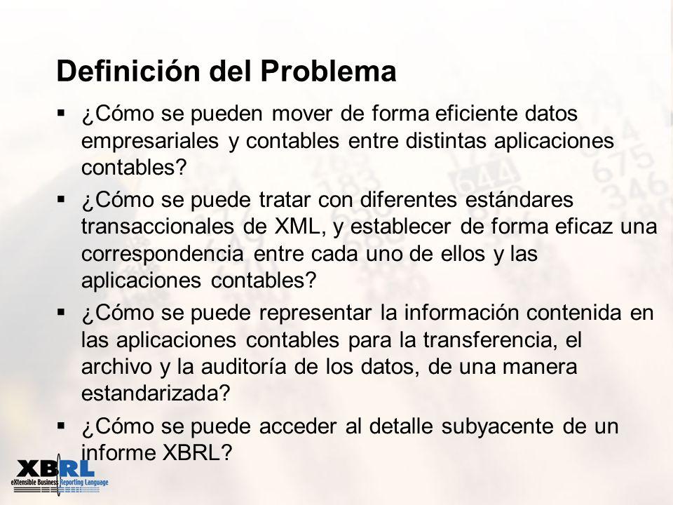 Definición del Problema ¿Cómo se pueden mover de forma eficiente datos empresariales y contables entre distintas aplicaciones contables? ¿Cómo se pued