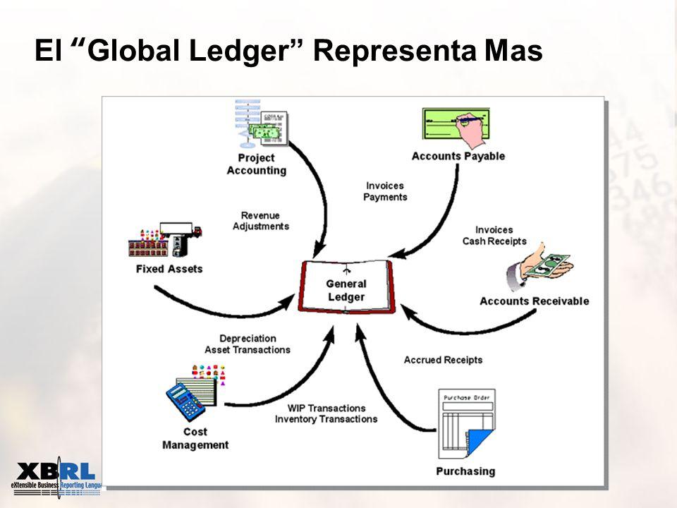 El Global Ledger Representa Mas