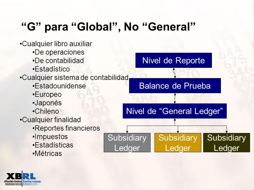 G para Global, No General Nivel de Reporte Balance de Prueba Nivel de General Ledger Subsidiary Ledger Cualquier libro auxiliar De operaciones De cont