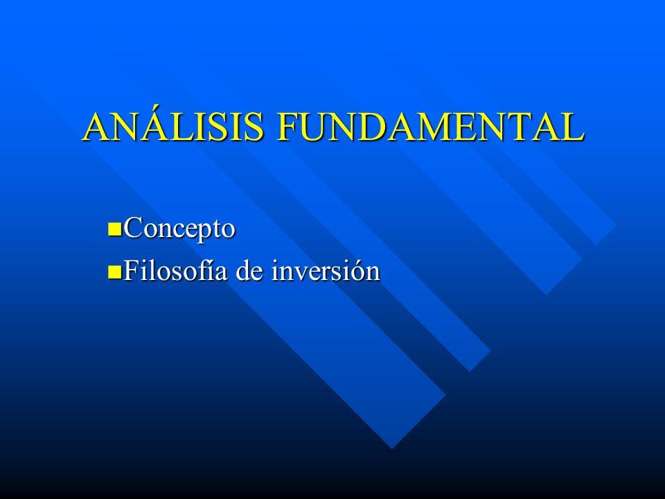 ANÁLISIS FUNDAMENTAL Concepto Concepto Filosofía de inversión Filosofía de inversión