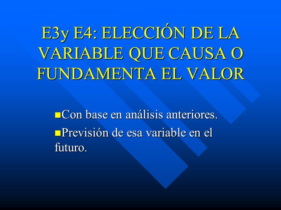 E3y E4: ELECCIÓN DE LA VARIABLE QUE CAUSA O FUNDAMENTA EL VALOR Con base en análisis anteriores. Con base en análisis anteriores. Previsión de esa var