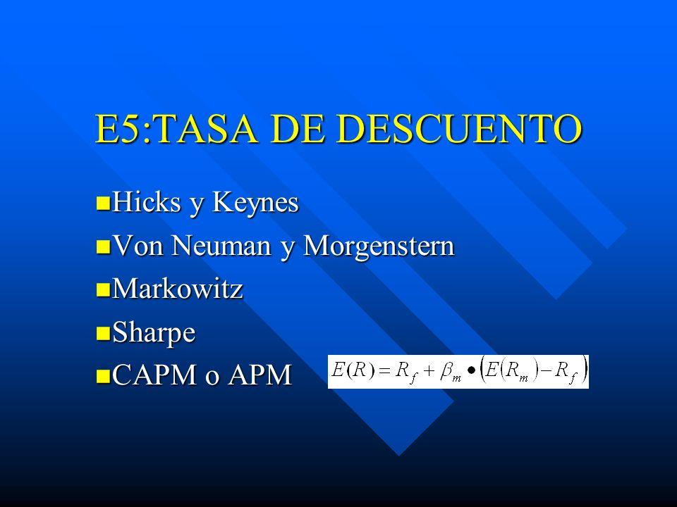 E5:TASA DE DESCUENTO Hicks y Keynes Hicks y Keynes Von Neuman y Morgenstern Von Neuman y Morgenstern Markowitz Markowitz Sharpe Sharpe CAPM o APM CAPM