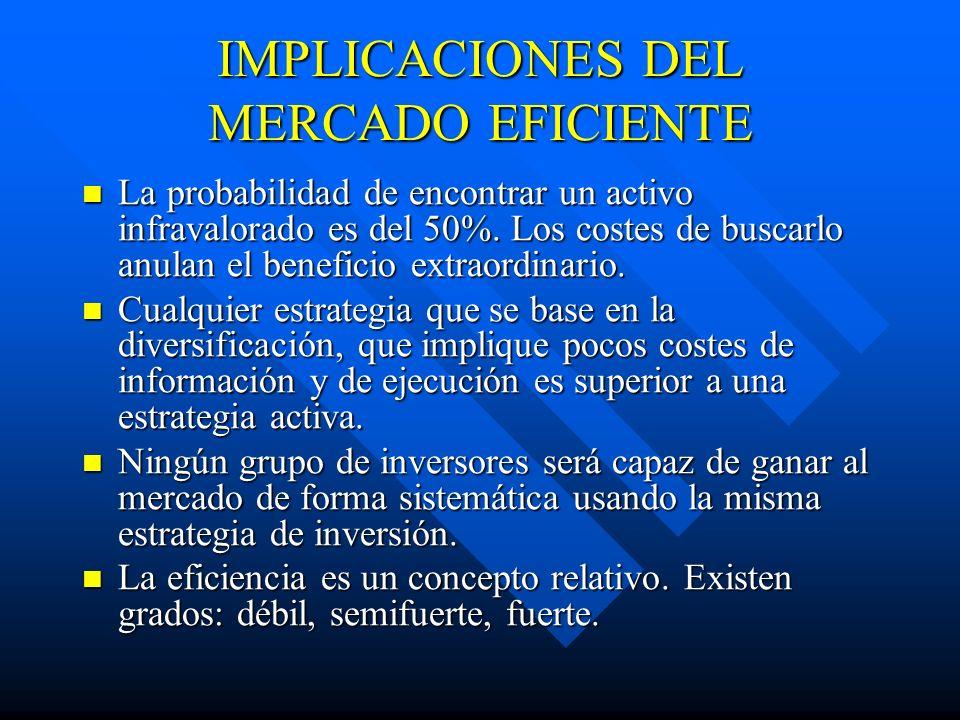 IMPLICACIONES DEL MERCADO EFICIENTE La probabilidad de encontrar un activo infravalorado es del 50%. Los costes de buscarlo anulan el beneficio extrao