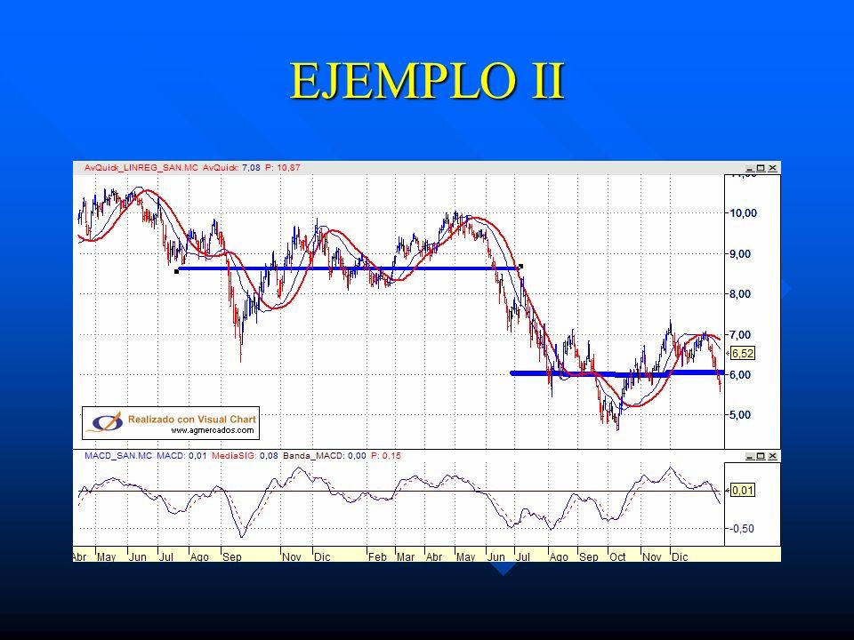 EJEMPLO II