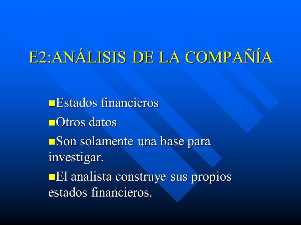 E2:ANÁLISIS DE LA COMPAÑÍA Estados financieros Estados financieros Otros datos Otros datos Son solamente una base para investigar. Son solamente una b