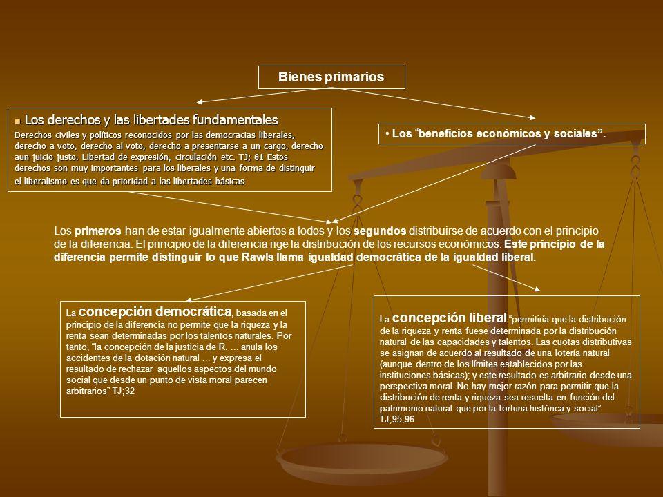Los derechos y las libertades fundamentales Los derechos y las libertades fundamentales Derechos civiles y políticos reconocidos por las democracias l
