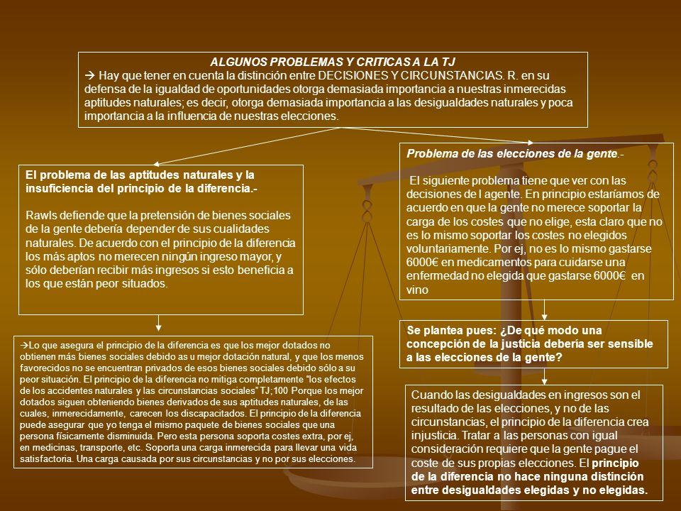 ALGUNOS PROBLEMAS Y CRITICAS A LA TJ Hay que tener en cuenta la distinción entre DECISIONES Y CIRCUNSTANCIAS. R. en su defensa de la igualdad de oport