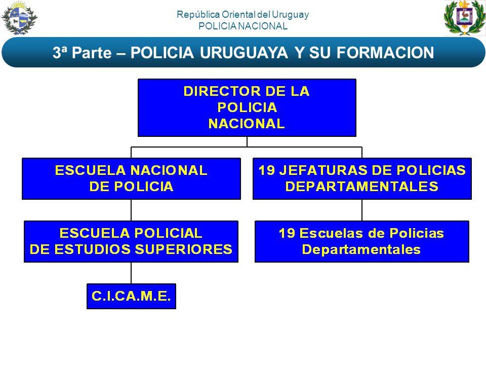 República Oriental del Uruguay POLICIA NACIONAL 3ª Parte – POLICIA URUGUAYA Y SU FORMACION