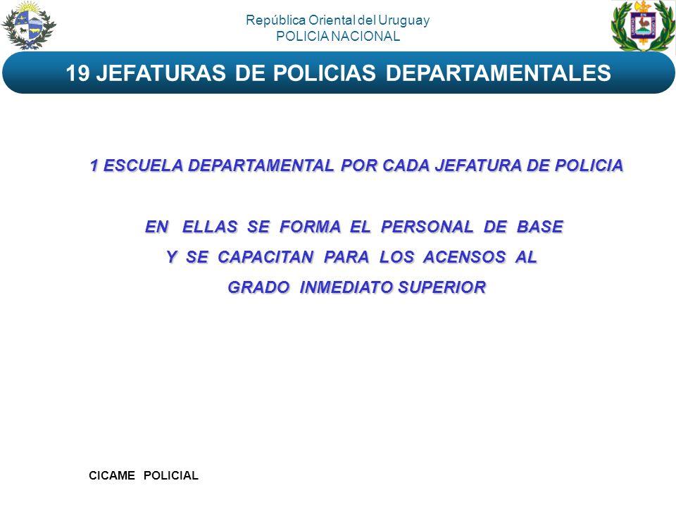 CICAME POLICIAL República Oriental del Uruguay POLICIA NACIONAL 19 JEFATURAS DE POLICIAS DEPARTAMENTALES 1 ESCUELA DEPARTAMENTAL POR CADA JEFATURA DE