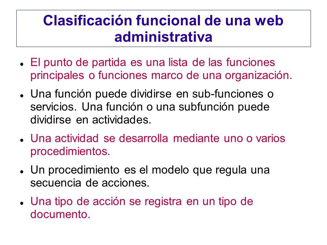Clasificación funcional de una web administrativa El punto de partida es una lista de las funciones principales o funciones marco de una organización.
