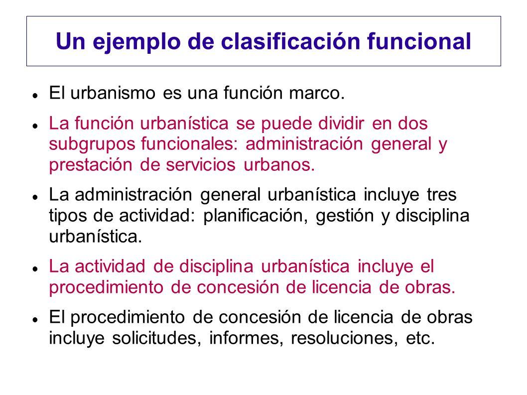 Un ejemplo de clasificación funcional El urbanismo es una función marco. La función urbanística se puede dividir en dos subgrupos funcionales: adminis