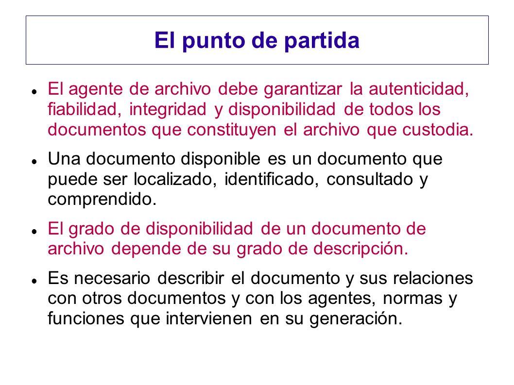 El punto de partida El agente de archivo debe garantizar la autenticidad, fiabilidad, integridad y disponibilidad de todos los documentos que constitu