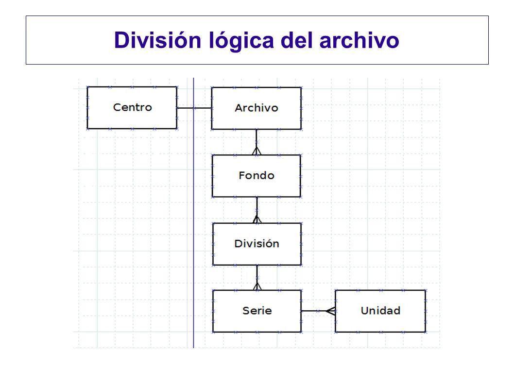 División lógica del archivo