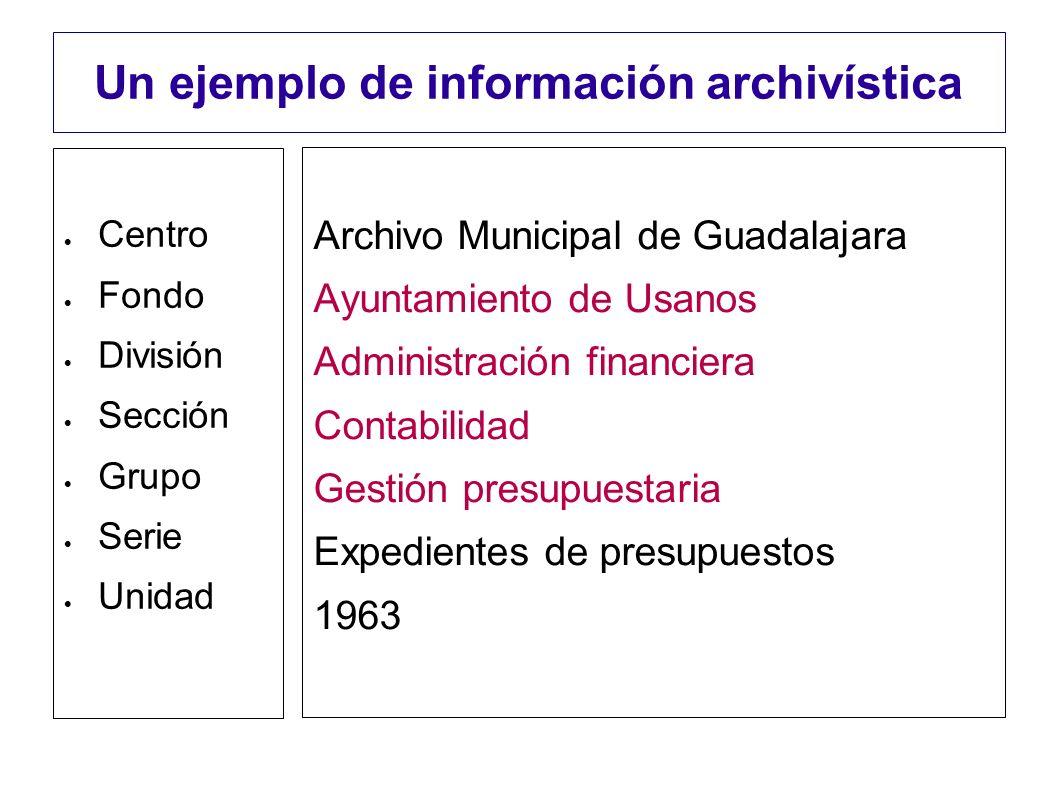 Un ejemplo de información archivística Centro Fondo División Sección Grupo Serie Unidad Archivo Municipal de Guadalajara Ayuntamiento de Usanos Admini
