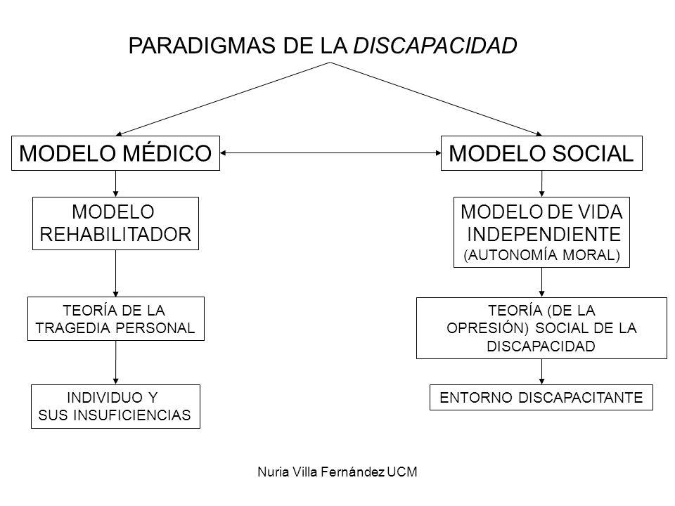 Nuria Villa Fernández UCM PARADIGMAS DE LA DISCAPACIDAD MODELO SOCIALMODELO MÉDICO MODELO DE VIDA INDEPENDIENTE (AUTONOMÍA MORAL) MODELO REHABILITADOR