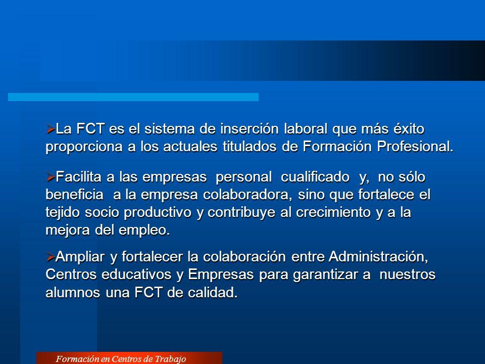 La FCT es el sistema de inserción laboral que más éxito proporciona a los actuales titulados de Formación Profesional.