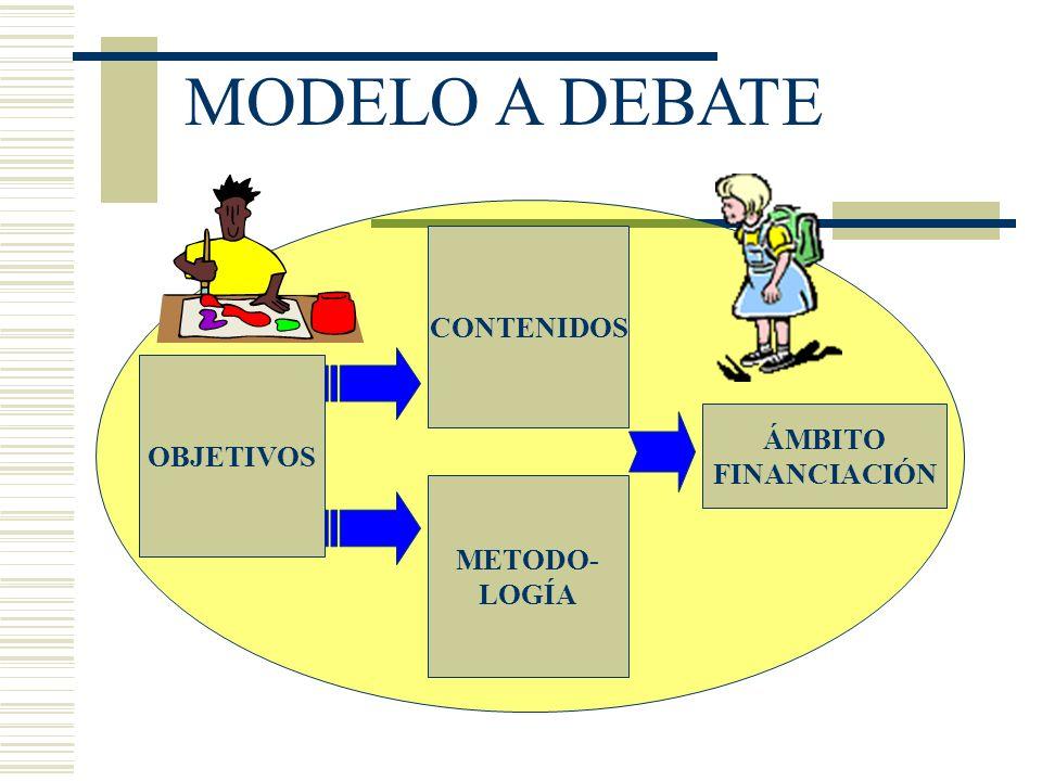 OBJETIVOS CONTENIDOS METODO- LOGÍA ÁMBITO FINANCIACIÓN MODELO A DEBATE