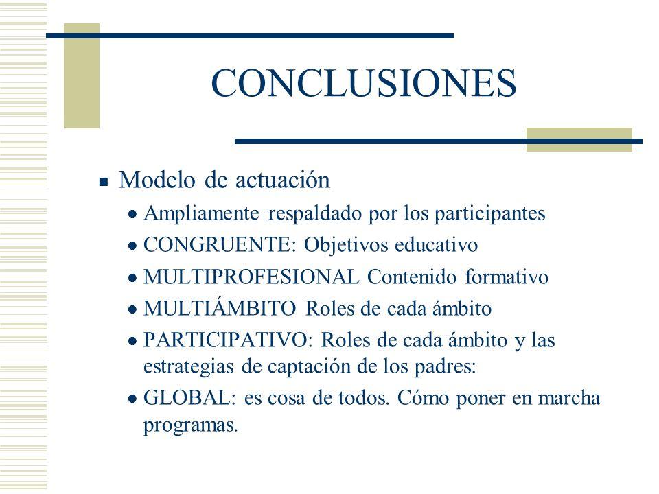 CONCLUSIONES Modelo de actuación Ampliamente respaldado por los participantes CONGRUENTE: Objetivos educativo MULTIPROFESIONAL Contenido formativo MULTIÁMBITO Roles de cada ámbito PARTICIPATIVO: Roles de cada ámbito y las estrategias de captación de los padres: GLOBAL: es cosa de todos.