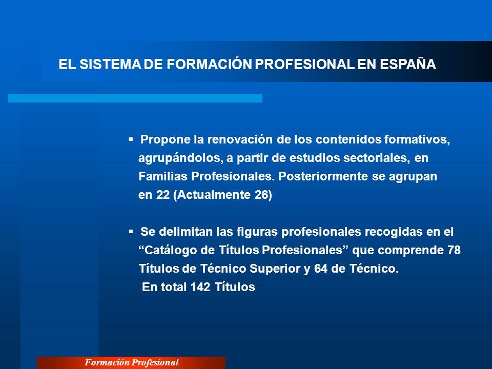 Formación Profesional EL SISTEMA DE FORMACIÓN PROFESIONAL EN ESPAÑA Propone la renovación de los contenidos formativos, agrupándolos, a partir de estu