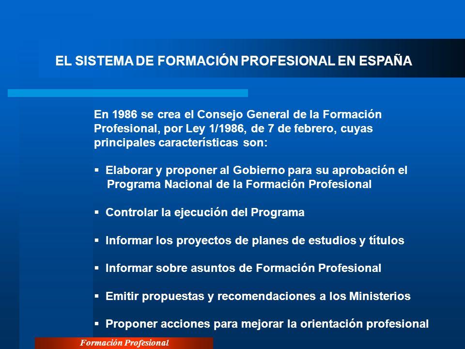 Formación Profesional EL SISTEMA DE FORMACIÓN PROFESIONAL EN ESPAÑA En 1986 se crea el Consejo General de la Formación Profesional, por Ley 1/1986, de