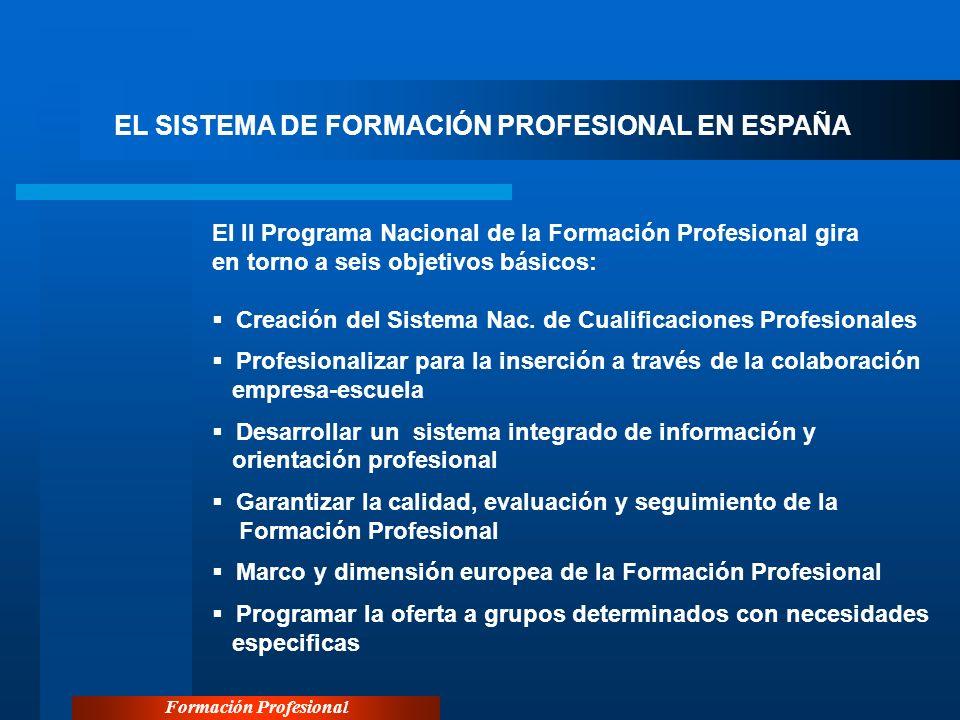 Formación Profesional EL SISTEMA DE FORMACIÓN PROFESIONAL EN ESPAÑA El II Programa Nacional de la Formación Profesional gira en torno a seis objetivos