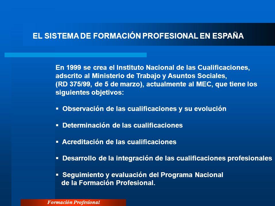 Formación Profesional EL SISTEMA DE FORMACIÓN PROFESIONAL EN ESPAÑA En 1999 se crea el Instituto Nacional de las Cualificaciones, adscrito al Minister
