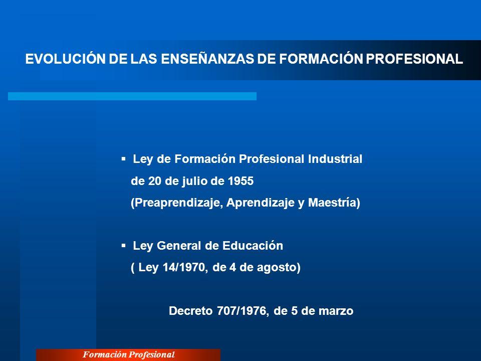 Formación Profesional EVOLUCIÓN DE LAS ENSEÑANZAS DE FORMACIÓN PROFESIONAL Ley de Formación Profesional Industrial de 20 de julio de 1955 (Preaprendiz