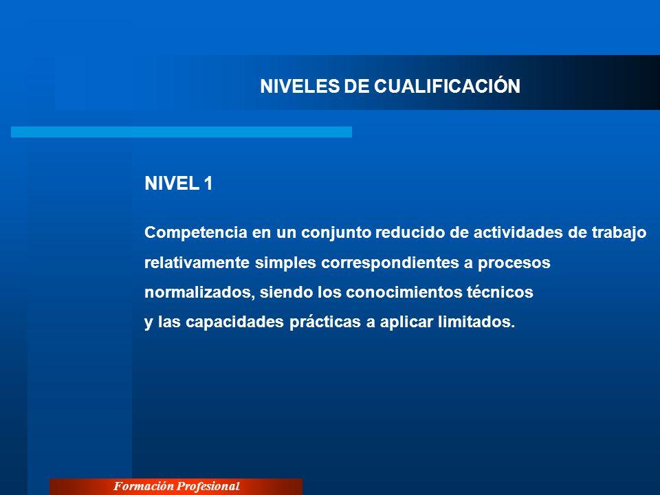 Formación Profesional NIVELES DE CUALIFICACIÓN NIVEL 1 Competencia en un conjunto reducido de actividades de trabajo relativamente simples correspondi
