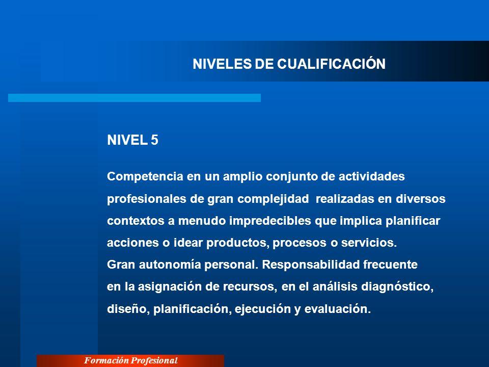Formación Profesional NIVELES DE CUALIFICACIÓN NIVEL 5 Competencia en un amplio conjunto de actividades profesionales de gran complejidad realizadas e