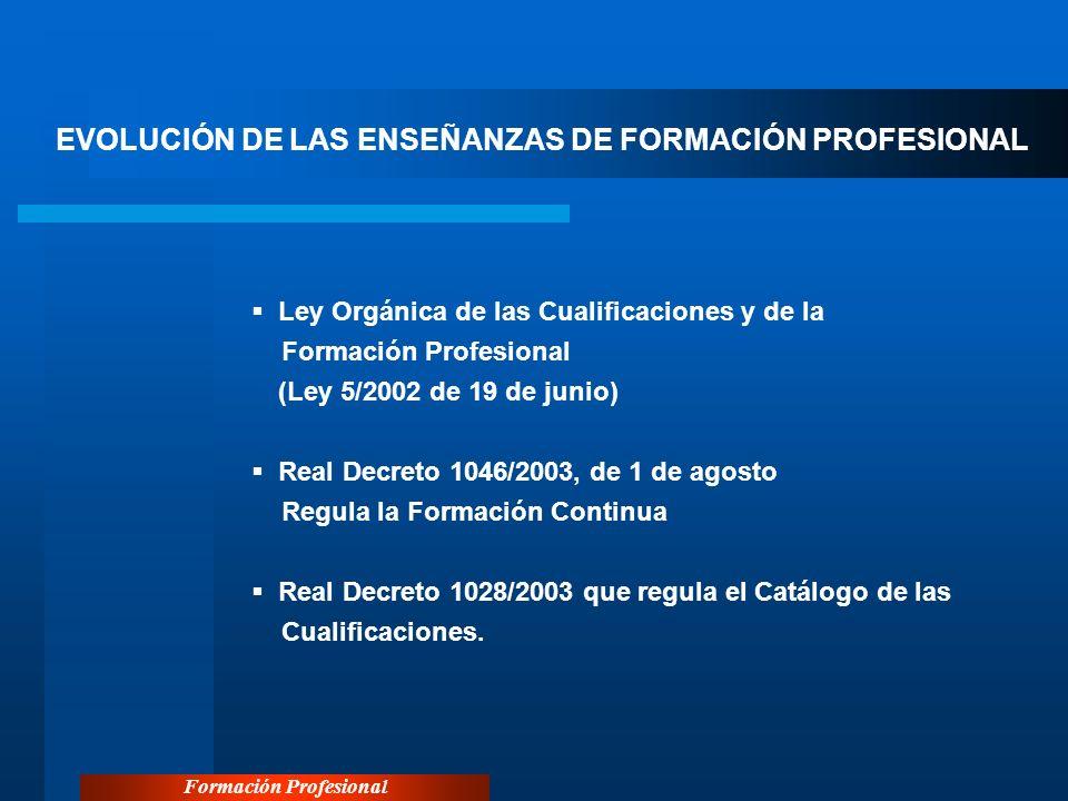 Formación Profesional EVOLUCIÓN DE LAS ENSEÑANZAS DE FORMACIÓN PROFESIONAL Ley Orgánica de las Cualificaciones y de la Formación Profesional (Ley 5/20