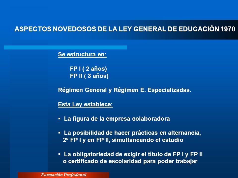 Formación Profesional ASPECTOS NOVEDOSOS DE LA LEY GENERAL DE EDUCACIÓN 1970 Se estructura en: FP I ( 2 años) FP II ( 3 años) Régimen General y Régime