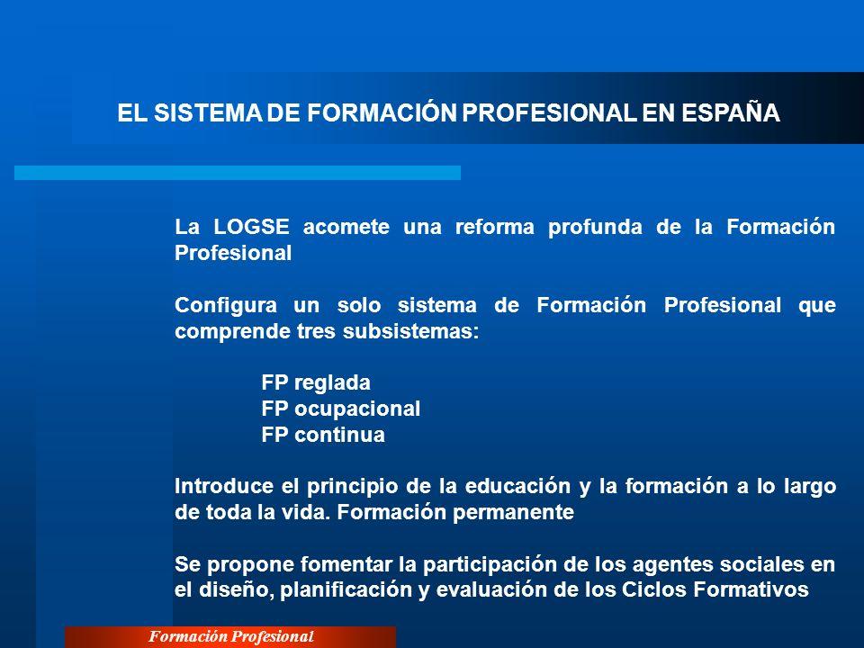 Formación Profesional EL SISTEMA DE FORMACIÓN PROFESIONAL EN ESPAÑA Propone la renovación de los contenidos formativos, agrupándolos, a partir de estudios sectoriales, en Familias Profesionales.