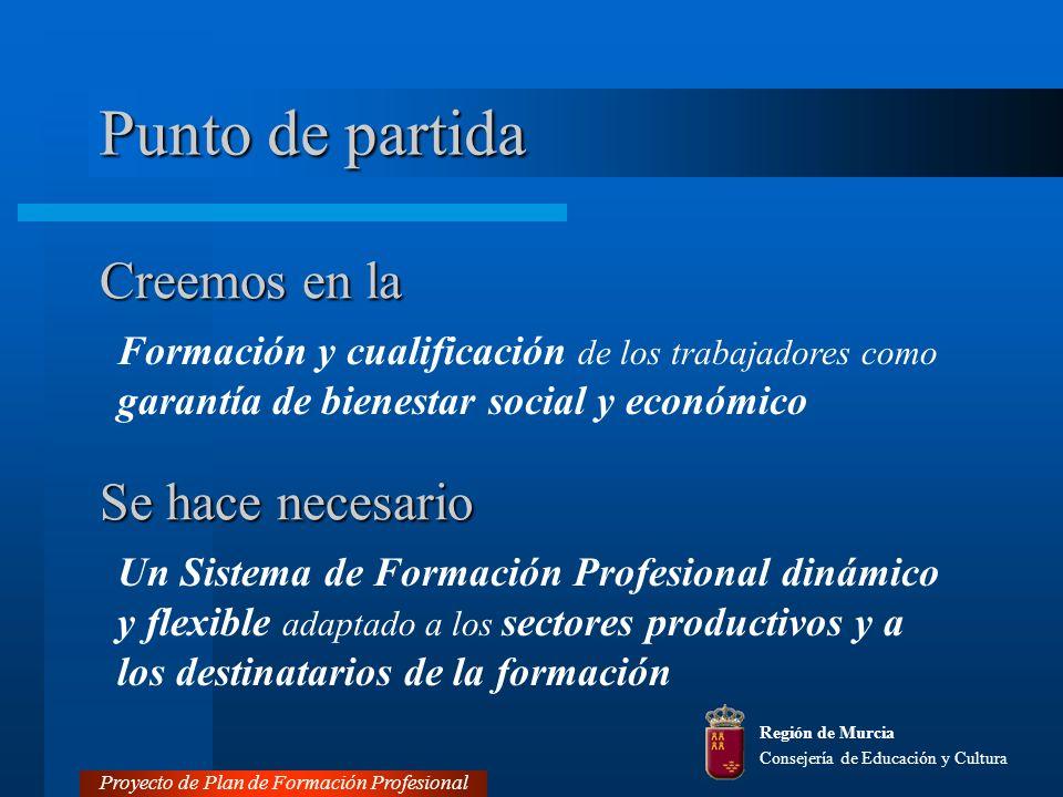 Punto de partida Proyecto de Plan de Formación Profesional Región de Murcia Consejería de Educación y Cultura Formación y cualificación de los trabajadores como garantía de bienestar social y económico Se hace necesario Un Sistema de Formación Profesional dinámico y flexible adaptado a los sectores productivos y a los destinatarios de la formación Creemos en la