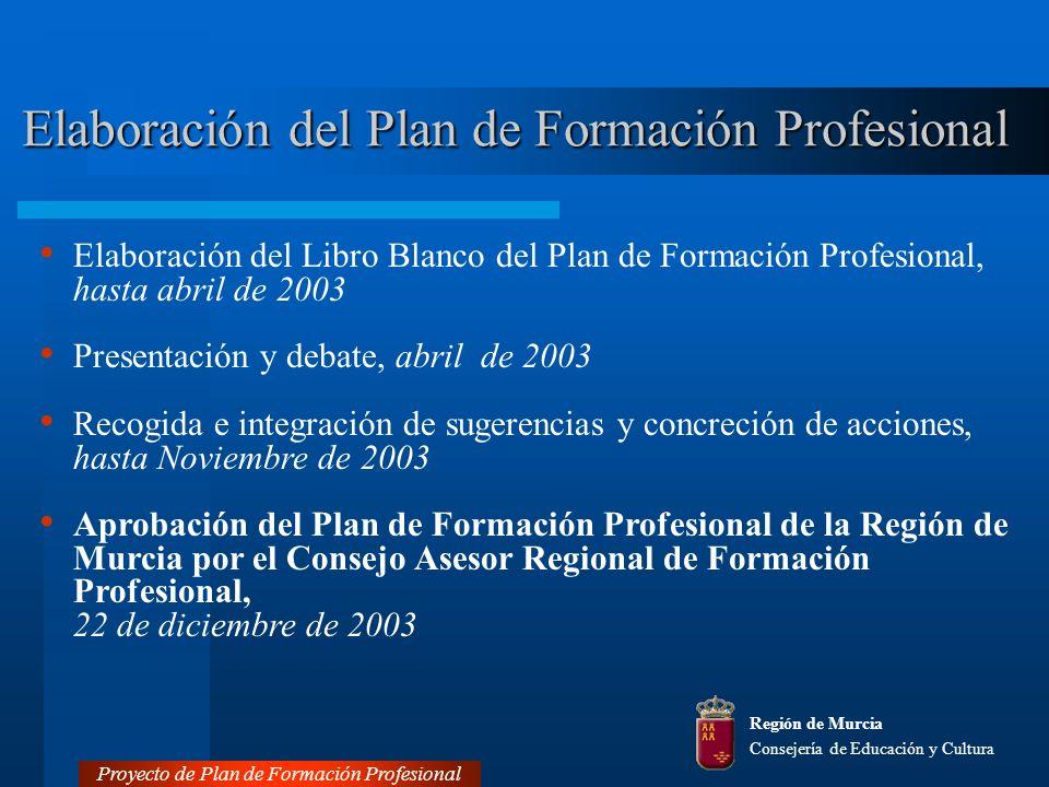 Elaboración del Plan de Formación Profesional Región de Murcia Consejería de Educación y Cultura Elaboración del Libro Blanco del Plan de Formación Profesional, hasta abril de 2003 Presentación y debate, abril de 2003 Recogida e integración de sugerencias y concreción de acciones, hasta Noviembre de 2003 Aprobación del Plan de Formación Profesional de la Región de Murcia por el Consejo Asesor Regional de Formación Profesional, 22 de diciembre de 2003 Proyecto de Plan de Formación Profesional