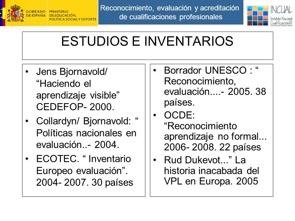 Reconocimiento, evaluación y acreditación de cualificaciones profesionales ESTUDIOS E INVENTARIOS Jens Bjornavold/ Haciendo el aprendizaje visible CEDEFOP- 2000.