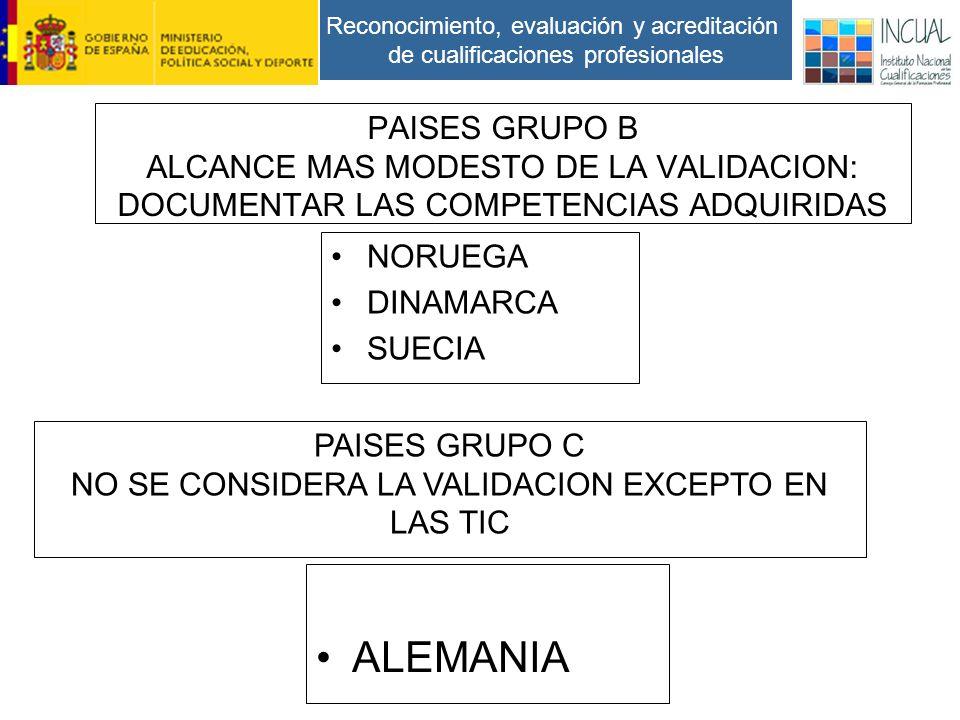 Reconocimiento, evaluación y acreditación de cualificaciones profesionales PAISES GRUPO B ALCANCE MAS MODESTO DE LA VALIDACION: DOCUMENTAR LAS COMPETENCIAS ADQUIRIDAS NORUEGA DINAMARCA SUECIA PAISES GRUPO C NO SE CONSIDERA LA VALIDACION EXCEPTO EN LAS TIC ALEMANIA