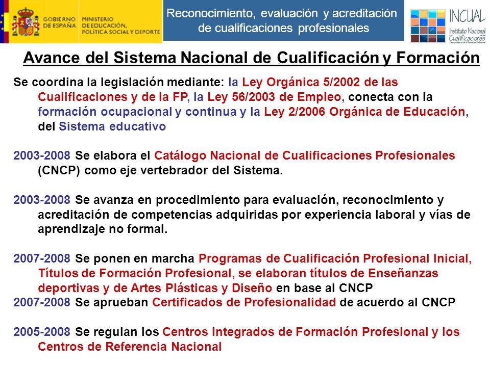 Reconocimiento, evaluación y acreditación de cualificaciones profesionales Se coordina la legislación mediante: la Ley Orgánica 5/2002 de las Cualificaciones y de la FP, la Ley 56/2003 de Empleo, conecta con la formación ocupacional y continua y la Ley 2/2006 Orgánica de Educación, del Sistema educativo 2003-2008 Se elabora el Catálogo Nacional de Cualificaciones Profesionales (CNCP) como eje vertebrador del Sistema.