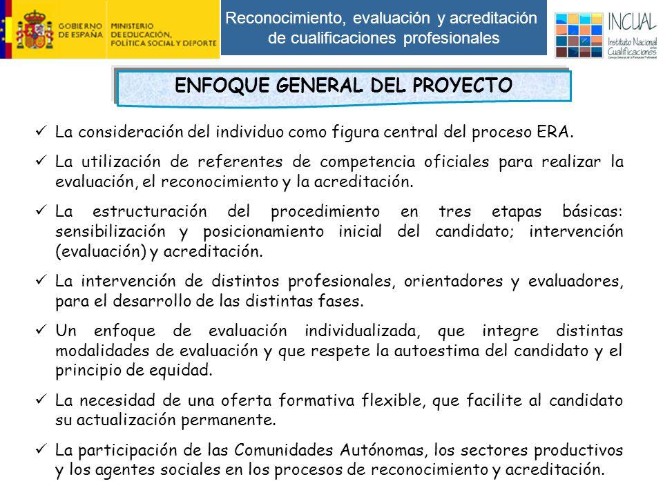 Reconocimiento, evaluación y acreditación de cualificaciones profesionales ENFOQUE GENERAL DEL PROYECTO La consideración del individuo como figura central del proceso ERA.