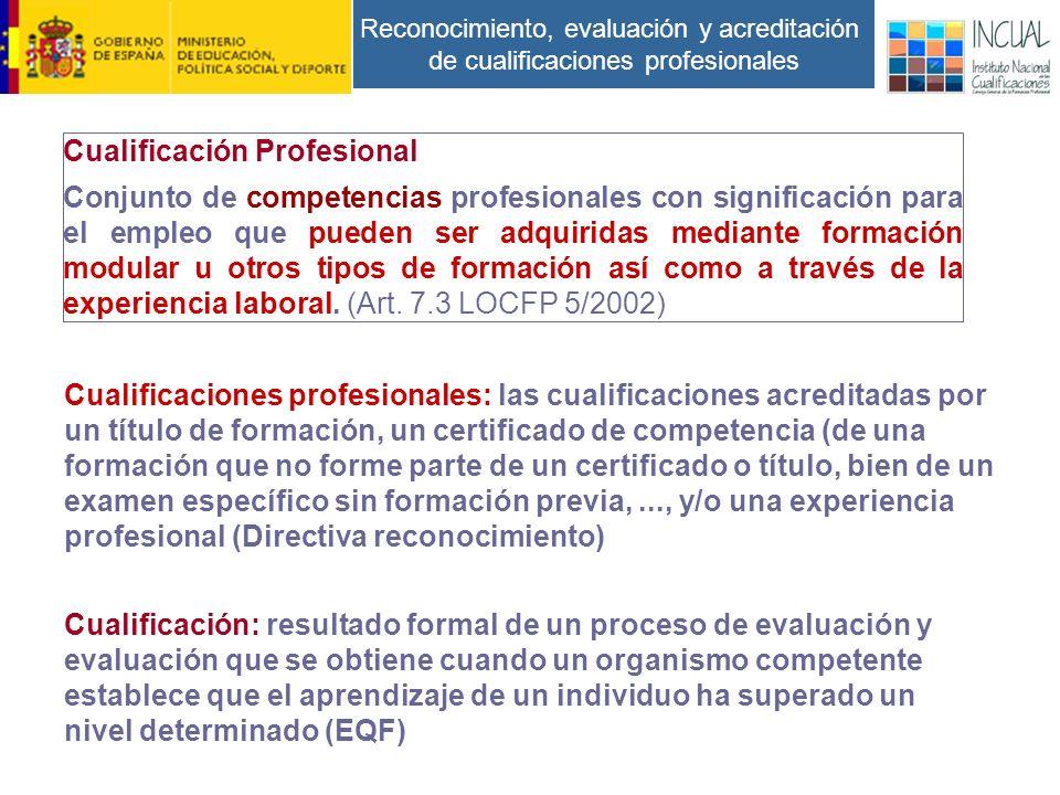 Reconocimiento, evaluación y acreditación de cualificaciones profesionales Cualificación Profesional Conjunto de competencias profesionales con significación para el empleo que pueden ser adquiridas mediante formación modular u otros tipos de formación así como a través de la experiencia laboral.