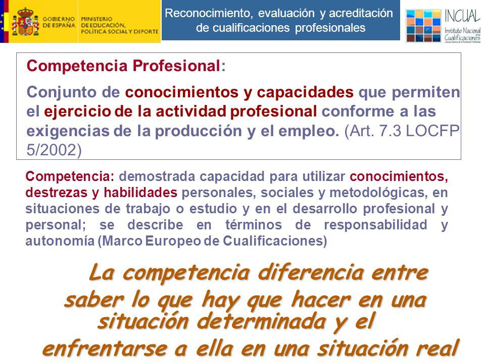 Reconocimiento, evaluación y acreditación de cualificaciones profesionales Competencia Profesional: Conjunto de conocimientos y capacidades que permiten el ejercicio de la actividad profesional conforme a las exigencias de la producción y el empleo.