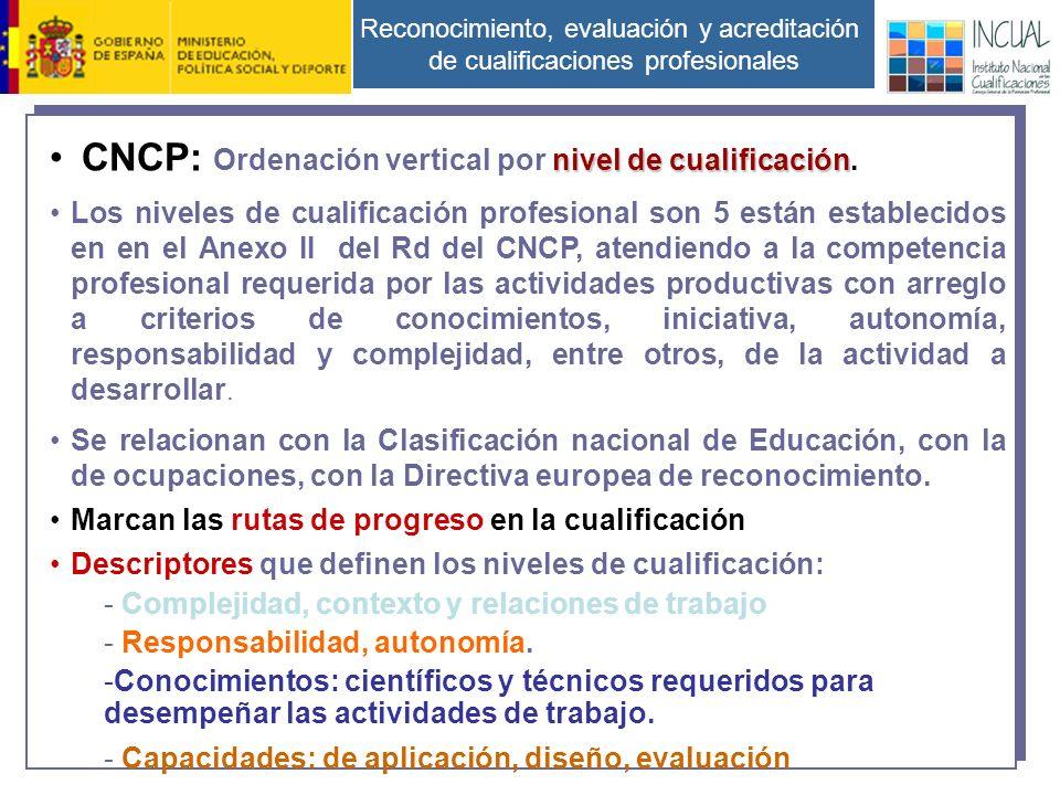 Reconocimiento, evaluación y acreditación de cualificaciones profesionales nivel de cualificación CNCP: Ordenación vertical por nivel de cualificación.