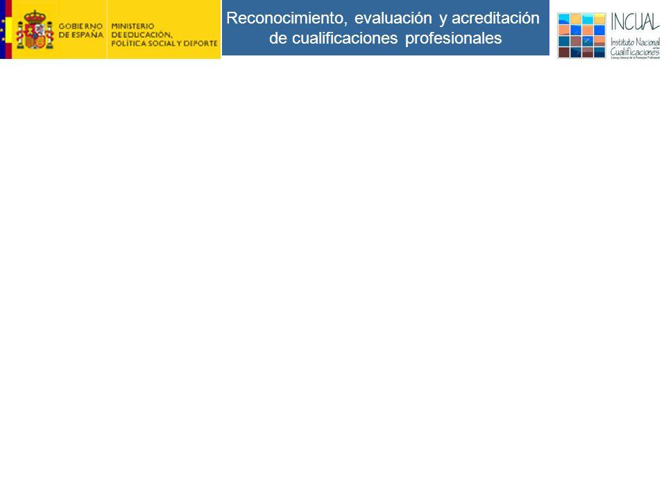 Reconocimiento, evaluación y acreditación de cualificaciones profesionales